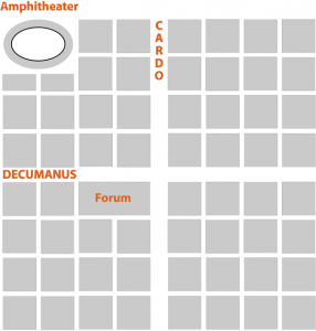Sketchup Ordnung Cardo Decumanus 01